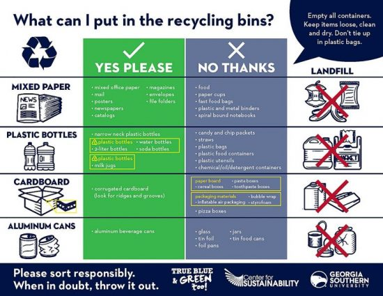 What can I put in the recycling bins? Yes: mixed office paper, mail, posters, catalogs, magazines, envelopes, file folders. Narrow neck plastic bottles (water bottles, 2-liter bottles, soda bottles, milk jugs), corrugated cardboard (look for ridges and grooves), aluminum beverage cans. No food, paper cups, fast food bags, plastic and metal binders, spiral bound notebooks, candy and chip packets, straws, plastic bags, plastic food containers, plastic utensils, chemical/oil/detergent containers, paper board (pasta boxes, cereal boxes, toothpaste boxes), packaging materials (bubble wrap, inflatable air packaging, styrofoam), pizza boxes, glass, tin foil, foil pans, jars, tin food cans. Please sort responsibly. When in doubt, throw it out.  Empty all containers. Keep items loose, clean and dry. Don't tie up in plastic bags.